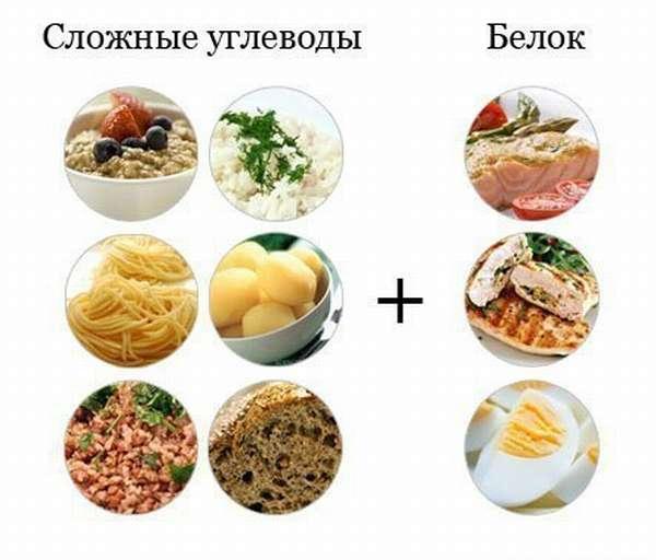 советы по питанию для массонабора