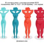 Индекс массы тела более 30 единиц