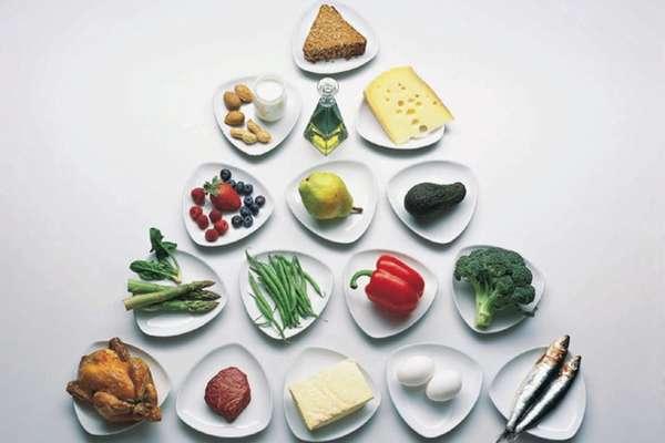Сколько грамм еды нужно съедать