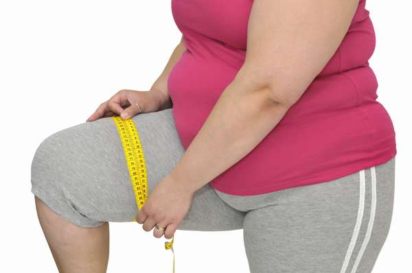Ожирение как заболевание