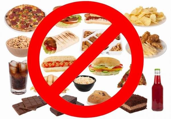 Строгий запрет на самостоятельное изменение продуктов в течение разгрузочной