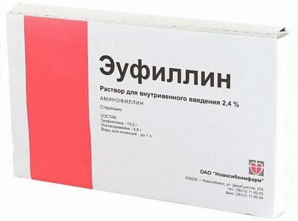 Эуфиллин от целлюлита - против, рецепт, обертывания