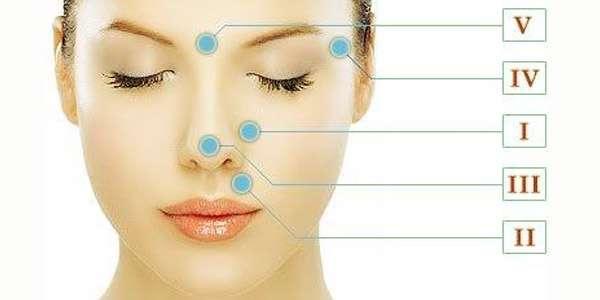 лицевой массаж при синусите