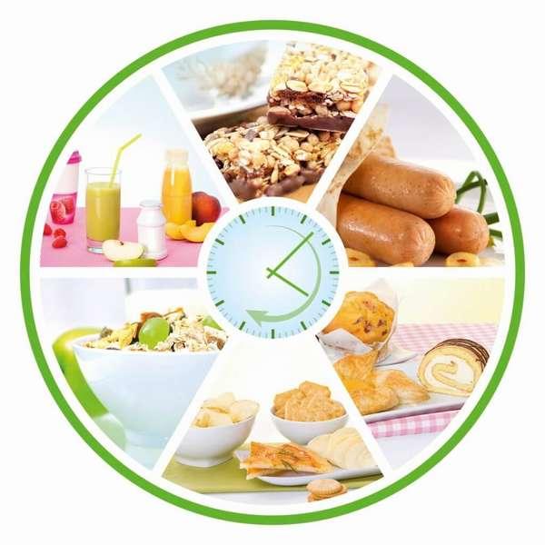 Состав диетического питания и режим