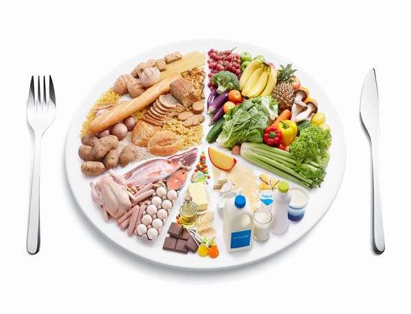 Меню правильного питания на каждый день для снижения веса с рецептами