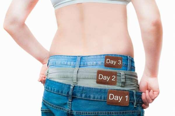 Отзывы на Формавит для похудения