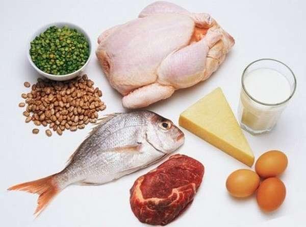белки в продуктах