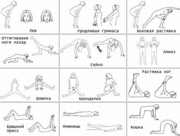Дыхательная гимнастика Марины Корпан для похудения