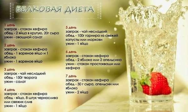 Белковая Диета Для Похудения Меню Таблица. Белковая диета на неделю — минус 6 кг за 7 дней (меню на каждый день)