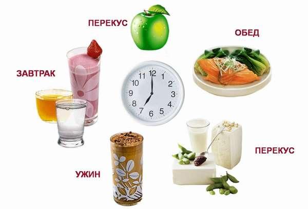 Разделить три обычных приёма пищи на пять
