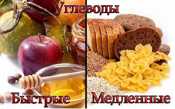 углеводы в пище