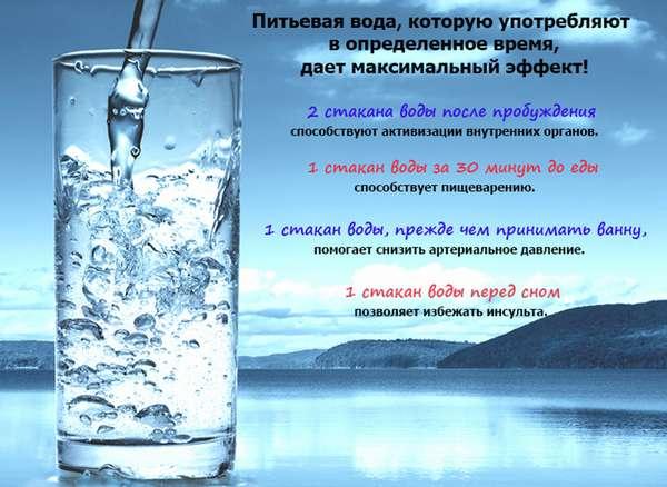 Эффект питьевой воды