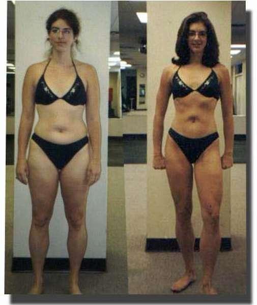 Обруч для похудения – эффективен ли и как крутить правильно?