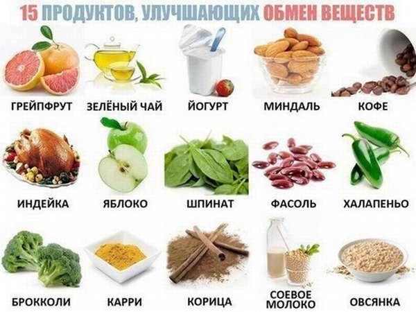 продукты влияющие на обмен веществ