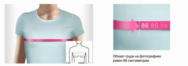 Место замера обхвата груди