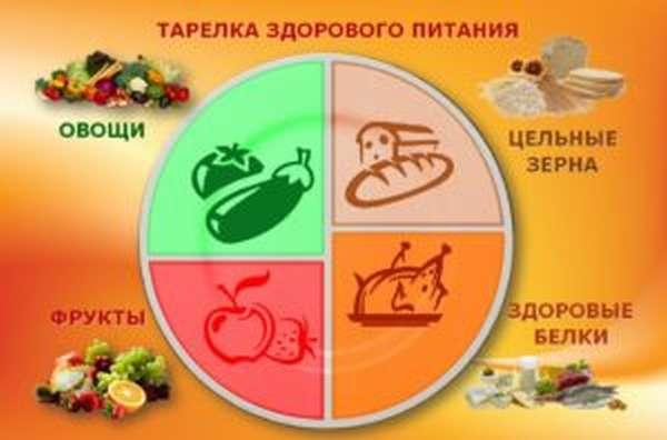 Правильное питание для похудения – меню и рацион, основные правила
