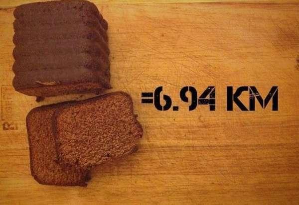 сколько бегать, чтобы сжечь калории 3