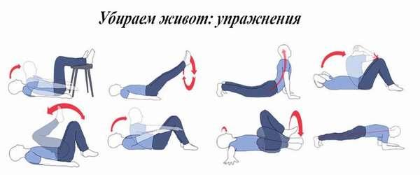 Самыми результативными упражнениями для ликвидации живота и боков: