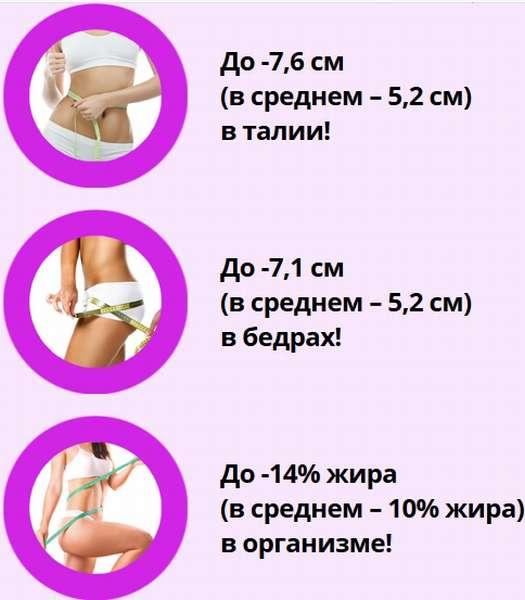 Почему вы должны выбрать «Super Figura» для похудения?