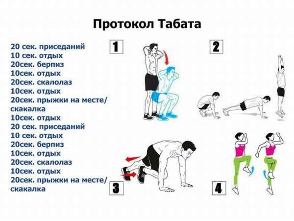Протокол Табата
